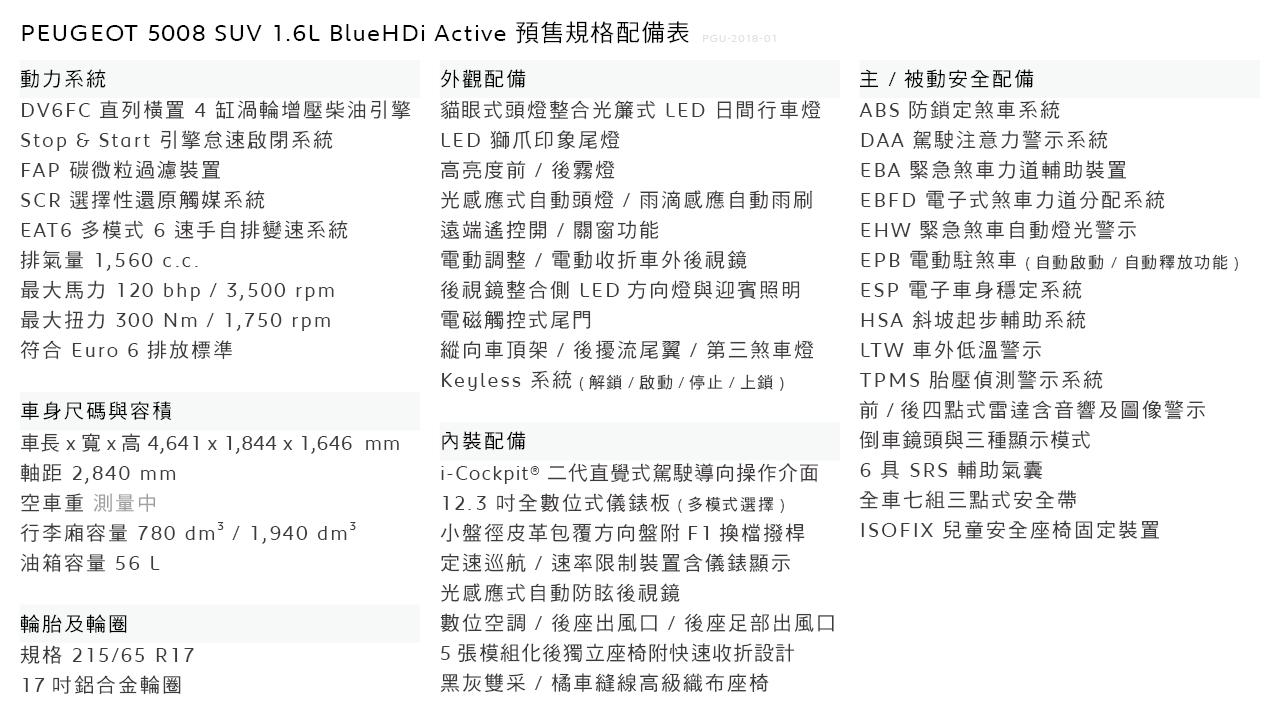5008 Active_0120180109