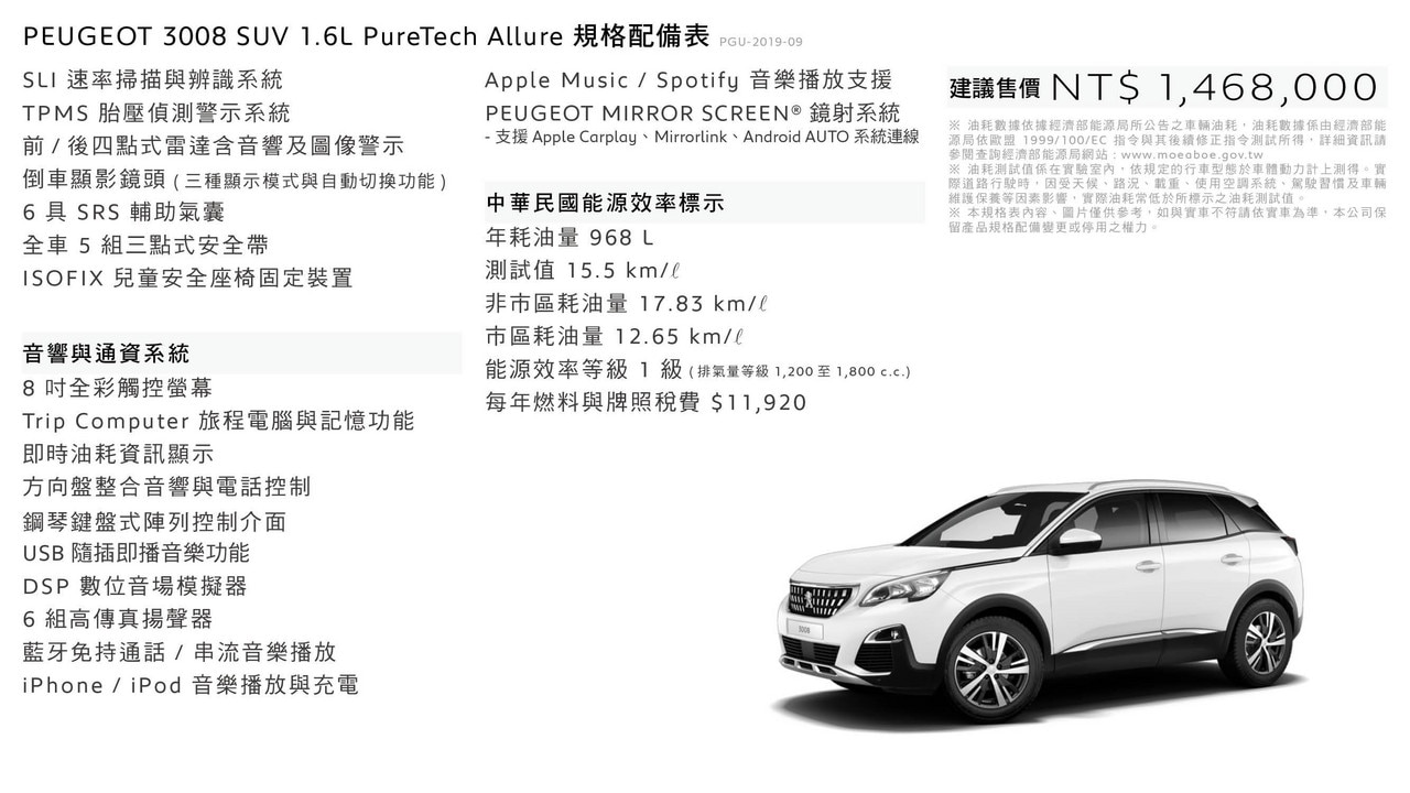 3008P-1.6L-ALL-1