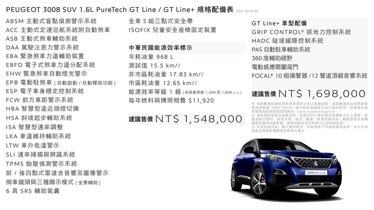 3008P-1.6L-GTline-1