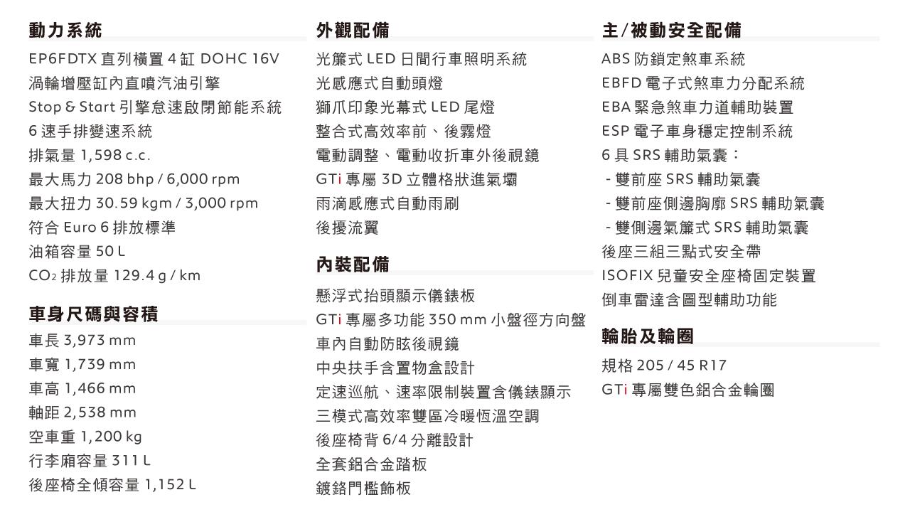 2017-03-208-GTi-Spec_1280x720-01.png