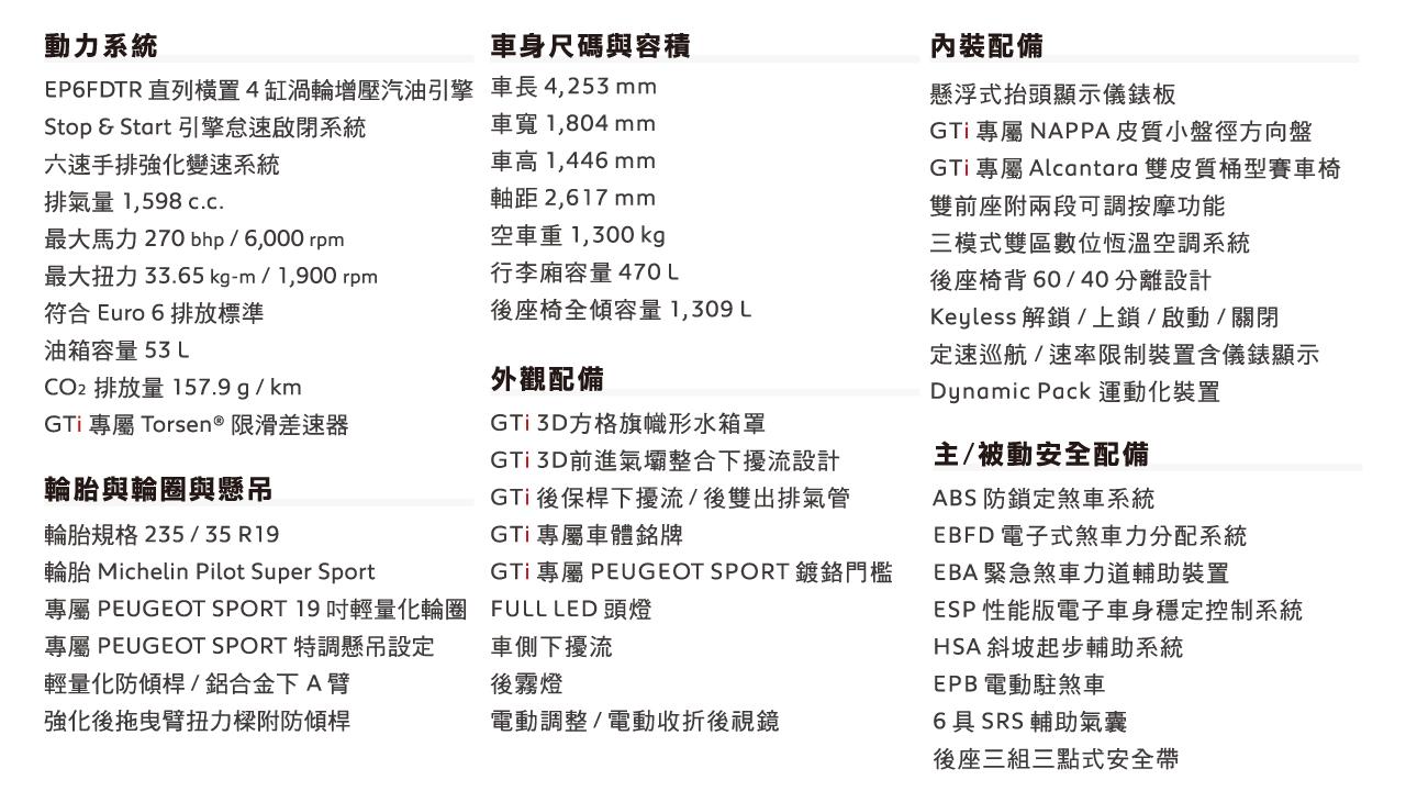 2016-06-308-GTi Spec_1280x720 -01.png