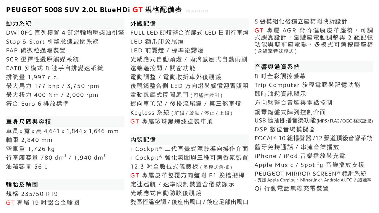 5008 GT SUV 官網規格表 201812_01