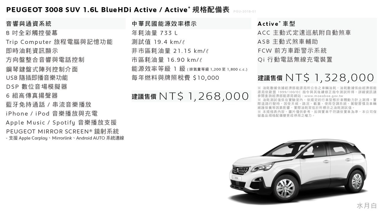3008 BlueHDi Acitve/Active+